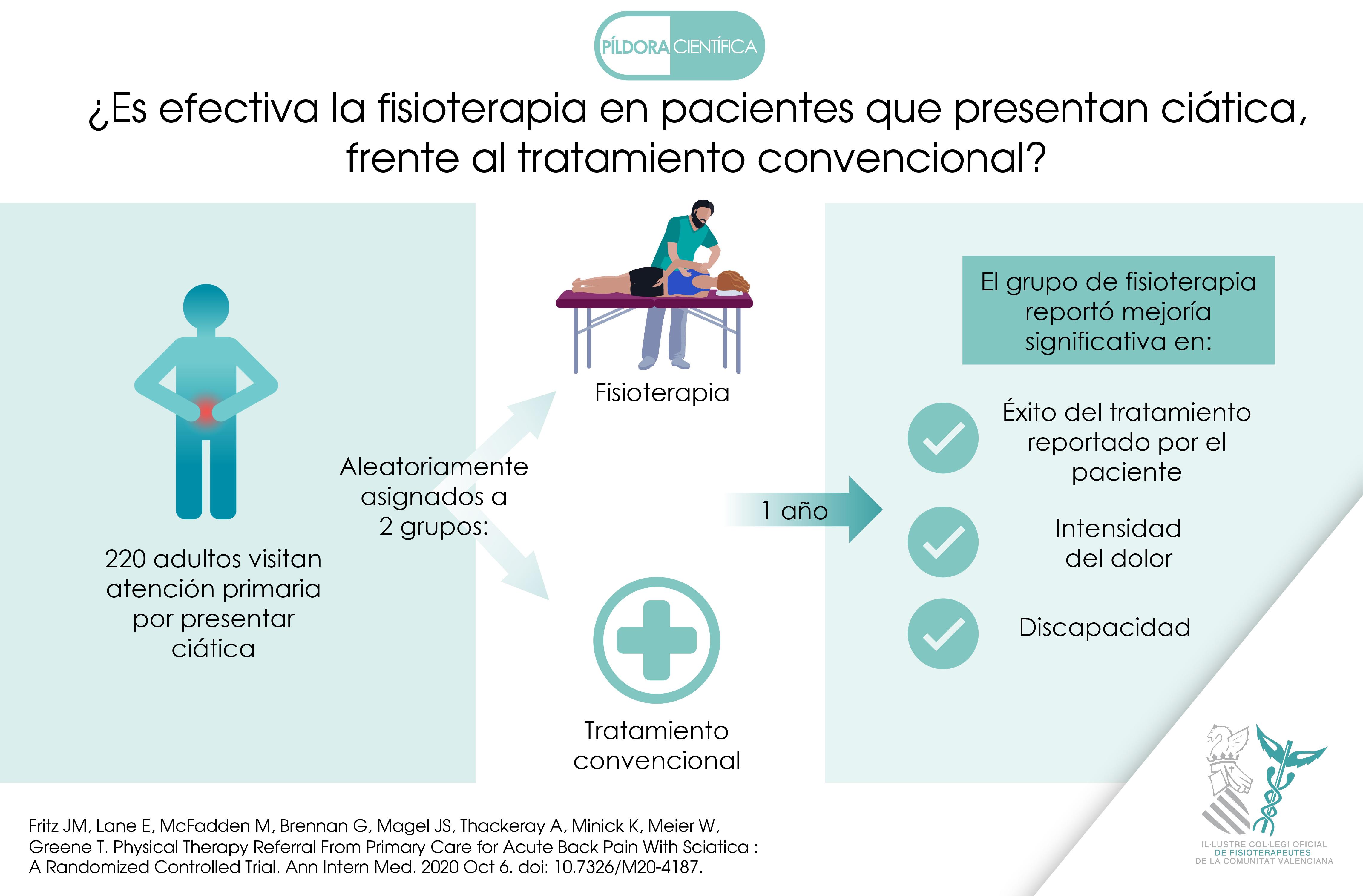 ¿Es efectiva la fisioterapia en pacientes que presentan ciática frente al tratamiento convencional?