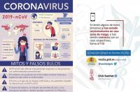 Los sanitarios piden a la población tranquilidad frente a la alarma del Coronavirus COVID-19
