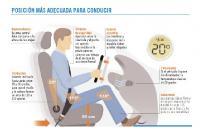 Ante la operación retorno, el ICOFCV aconseja cuidar la postura a la hora de conducir para evitar lesiones