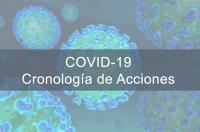 Acciones realizadas hasta el 30 de marzo en defensa de los colegiados ante la crisis del Covid19 - ICOFCV
